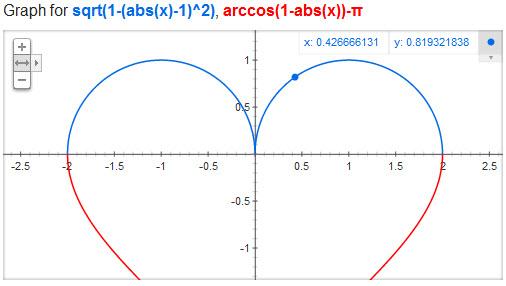 ... графики математических функций: webtun.com/google/2182-googles-graphing-calculator.html
