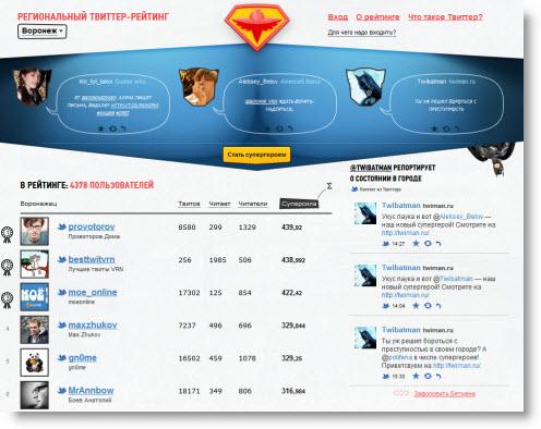 Twiman — Региональный Твиттер-рейтинг