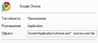 7 ������� �� ������������� Google Chrome