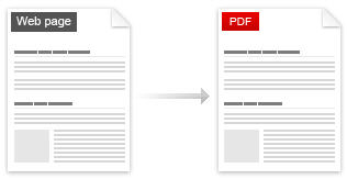 Онлайн сервисы для превращения веб-страниц в PDF