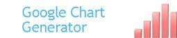 Онлайн сервисы для создания графиков и диаграмм