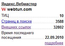 Виджет Яндекс.Вебмастера