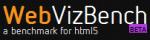 Проверь свой браузер — Графический бенчмарк HTML5