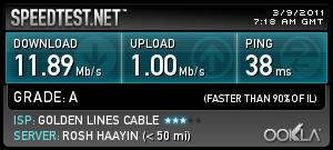 Сайт Speedtest.net обновился и приукрасился.