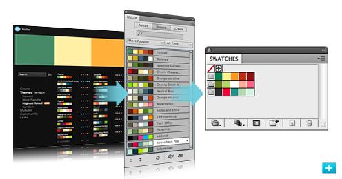Adobe Kuler инструмент создания цветовых схем