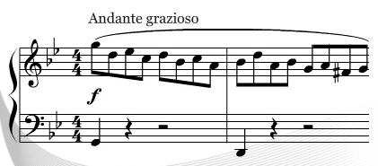Noteflight — сервис для музыкантов