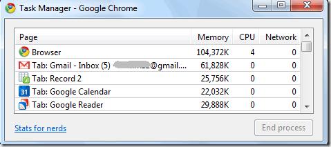 Несколько полезных фишек в Chrome о которых вы могли не знать