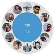 При помощи Circle Hack в Facebook можно организовать контакты подобно Google+