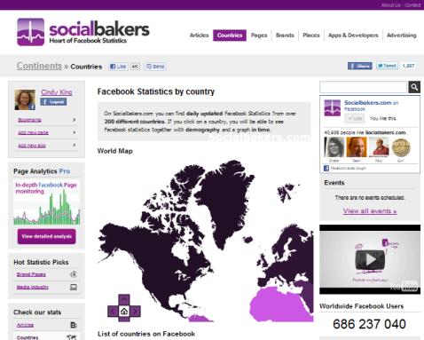 Инструменты для анализа социальных медиа