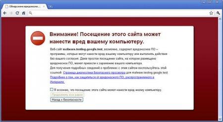 Google Chrome и безопасность браузера
