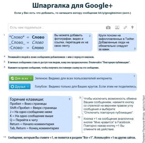 Интересные расширения для работы с Google+