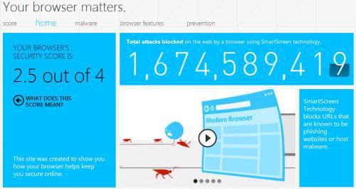 Microsoft считает браузеры Firefox и Chrome небезопасными