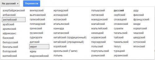 В Google Переводчике появились вкладки