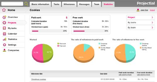 12 по-настоящему полезных веб-инструментов для эффективного ведения бизнеса