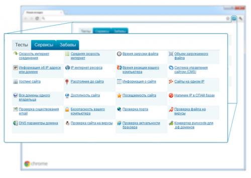 Новый тулбар и плагины к браузерам от сервиса 2ip.ru