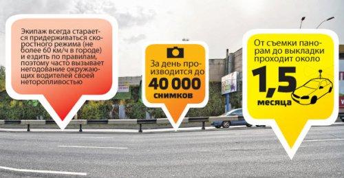 Как делают Панорамы «Яндекса»