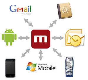 «Мемиана» — система хранения контактов