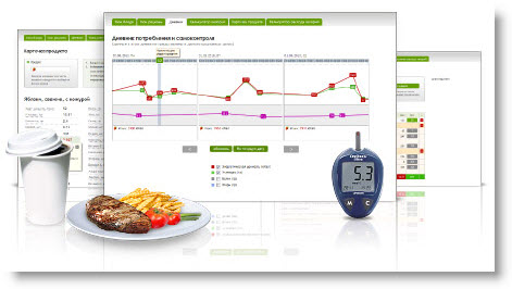Dia-life — Онлайн система соблюдения диеты