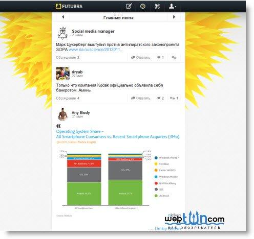 Стартовала публичная бета-версия сервиса микроблогов Futubra