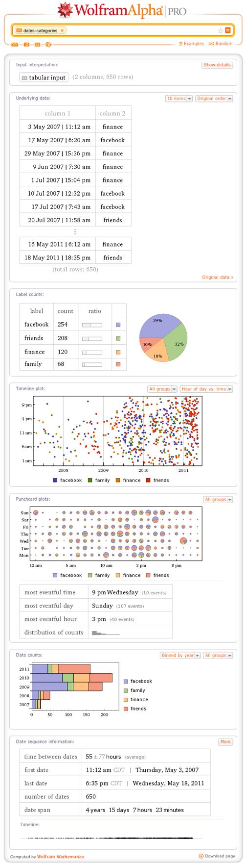 """Wolfram Alpha Pro — платная версия """"умного"""" поисковика"""