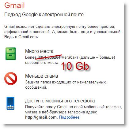 В Gmail увеличивают свободное место с 7,5 ГБ до 10 ГБ
