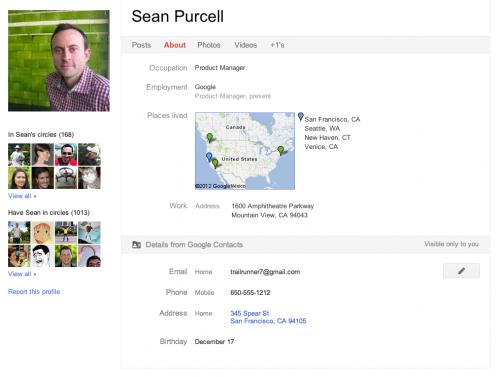 Google Contacts интегрировались в Google+