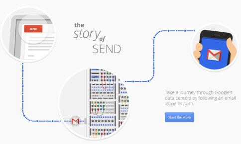 Интерактивное объяснение от Google. Куда и как уходят e-mail?
