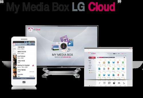 LG предcтавила сервис облачного хранения данных LG Cloud