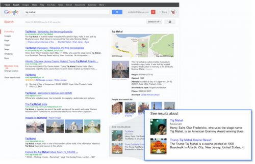 Knowledge Graph — новый механизм поиска от Google