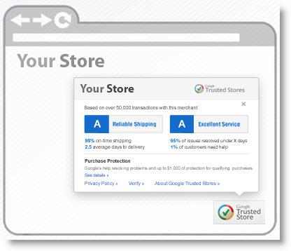 Google запустил в работу сервис Trusted Stores в полном объеме