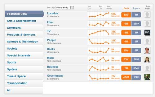 51 лучших сервисов для построения красивых зрительных образов