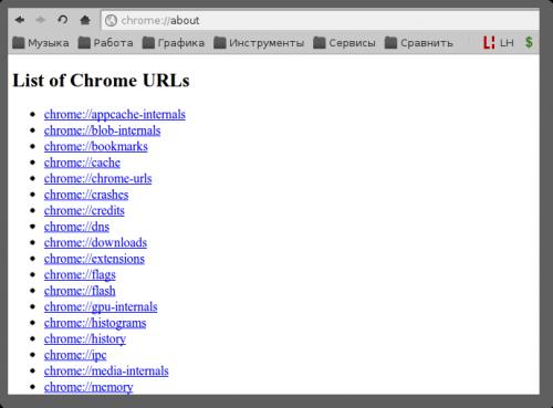 7 полезных инструментов Chrome, о которых вам полезно знать