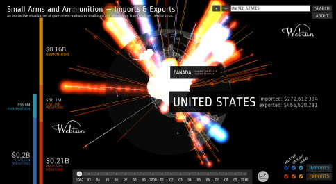 Google создал интерактивную схему мировой торговли оружием
