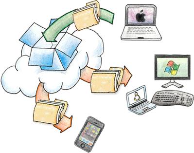 Веб-интерфейс Dropbox стал мгновенно отображать изменения файлов