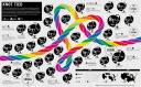 20 с лишним инструментов для создания собственных инфографиков