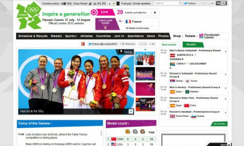 Обзор сайтов, посвященных Олимпиаде в Лондоне