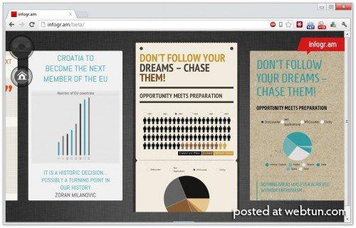 Infogr.am — сервис для создания инфографики и диаграмм