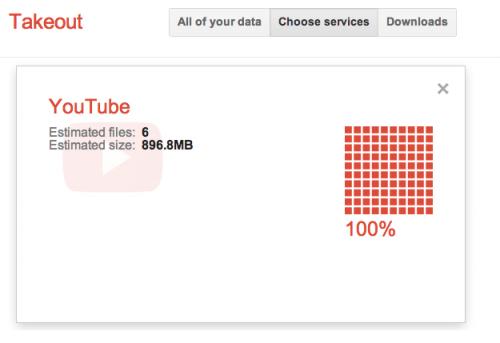 Google позволил загружать свое видео с YouTube