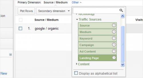 Что нужно знать об алгоритмах ранжирования результатов поиска Google Panda и Google Penguin