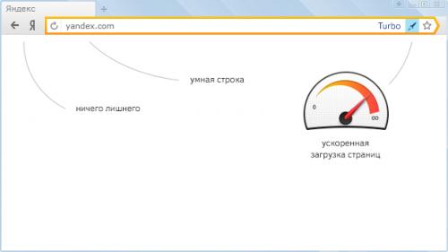 """В Яндекс.Браузере появился режим """"Турбо"""""""