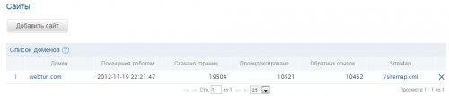 В Mail.ru появился кабинет вебмастера!