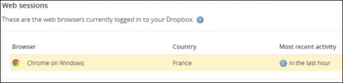 6 способов обезопасить свой аккаунт Dropbox