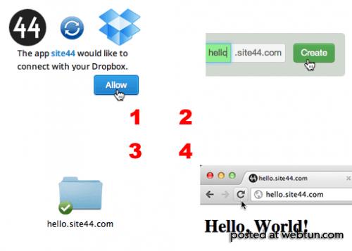 Site44.com превращает папки Dropbox в веб-сайты