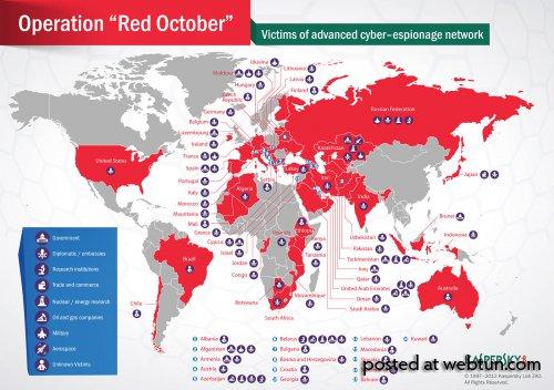 «Лаборатория Касперского» рассказала о кибершпионской кампании «Красный октябрь»