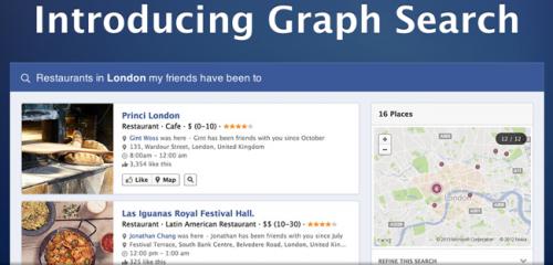 Facebook запускает новый социальный поиск внутри своей сети