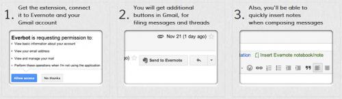 Everbot поможет подключить почту и календарь Google к Evernote