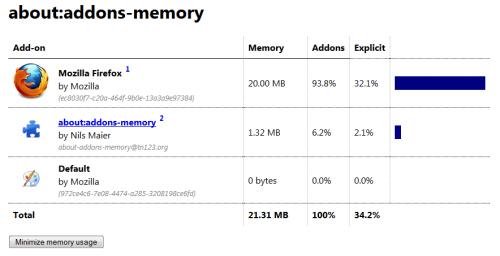 Как узнать какие расширения в Firefox используют наибольшее количество памяти