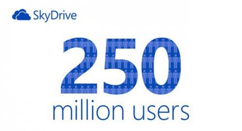 В SkyDrive зарегистрировалось 250 млн пользователей