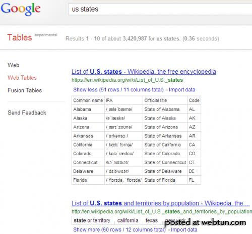 ��������� ����� � Google