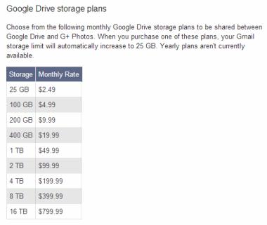 Google огласила новые тарифы насерверное пространство
